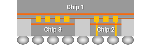 Advanced Packaging - Taiwan Semiconductor Manufacturing