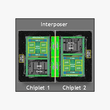 Chiplet-to-Chiplet Communication Circuits for 2.5D/3D Integration Technologies