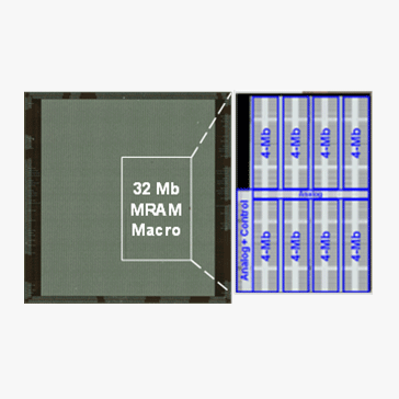 Reliability Demonstration of Reflow Qualified 22nm STT-MRAM for Embedded Memory Applications
